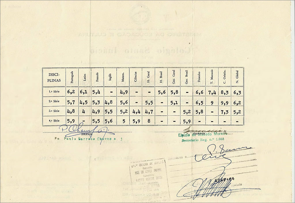 Paulo Coelho's high school diploma, 1964